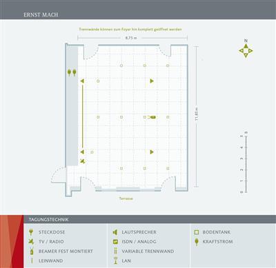 Ground plan Ernst-Mach